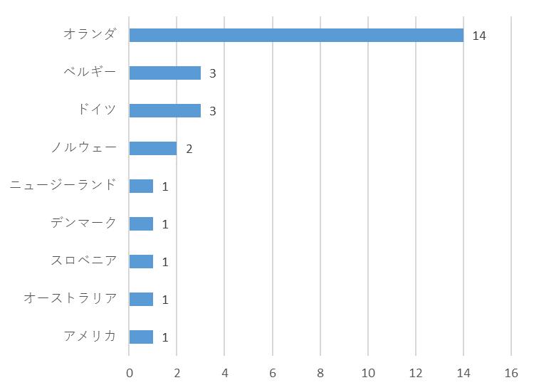 f:id:SuzuTamaki:20191229135201p:plain