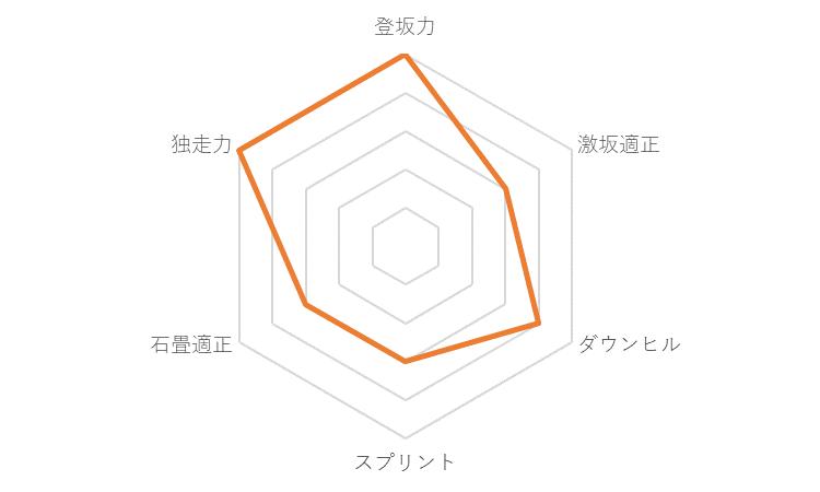 f:id:SuzuTamaki:20191229135327p:plain