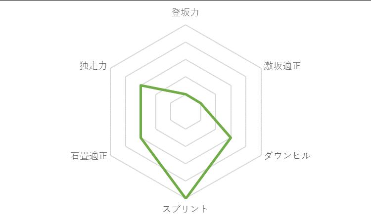 f:id:SuzuTamaki:20191229135351p:plain