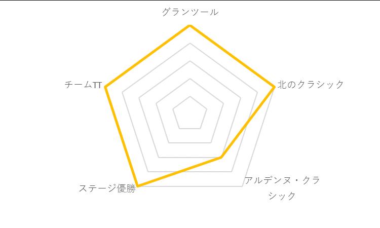 f:id:SuzuTamaki:20191229135543p:plain