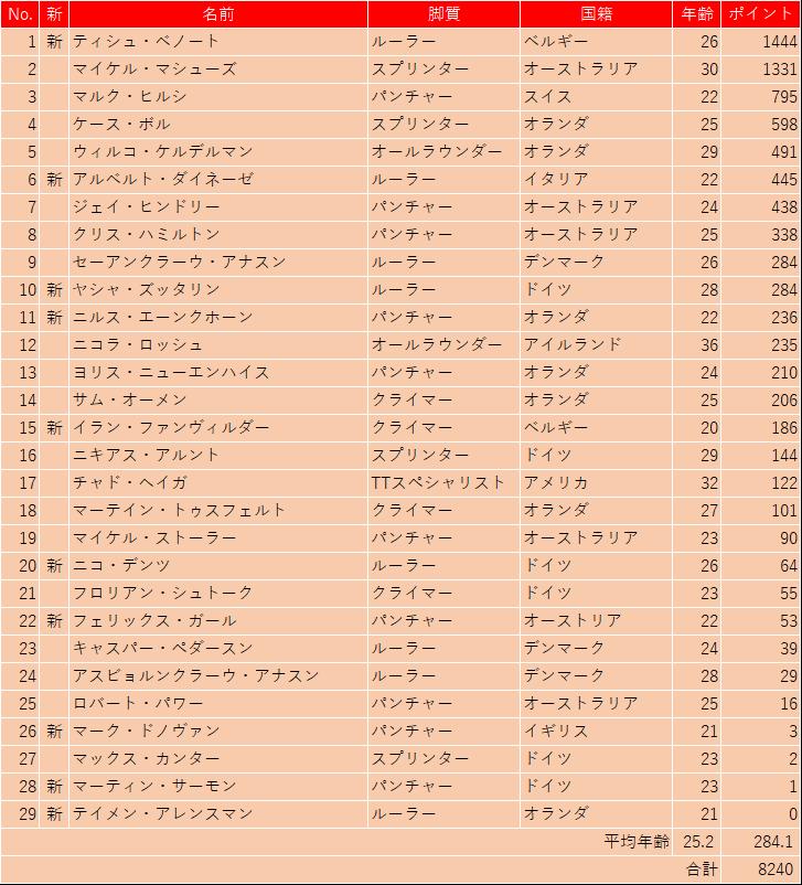 f:id:SuzuTamaki:20191229143046p:plain