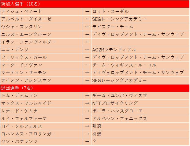f:id:SuzuTamaki:20191229143053p:plain