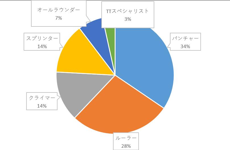f:id:SuzuTamaki:20191229143128p:plain
