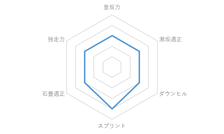 f:id:SuzuTamaki:20191230002818p:plain