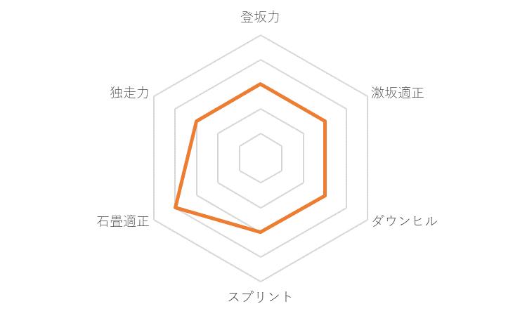 f:id:SuzuTamaki:20191230002834p:plain
