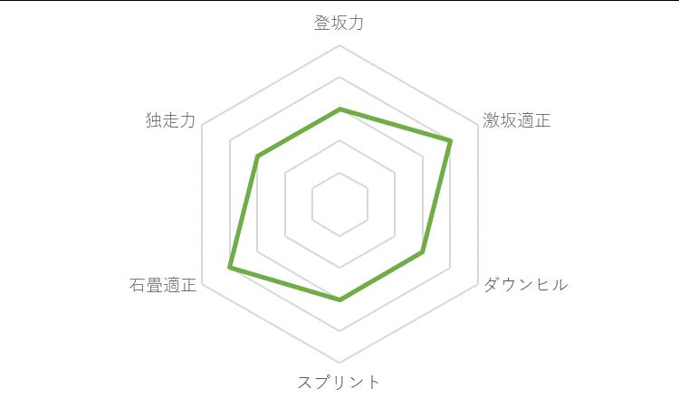 f:id:SuzuTamaki:20191230002850p:plain