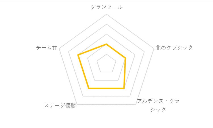 f:id:SuzuTamaki:20191230002912p:plain
