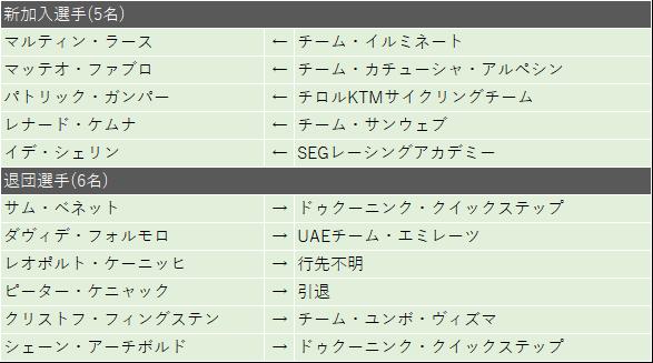 f:id:SuzuTamaki:20191230003118p:plain
