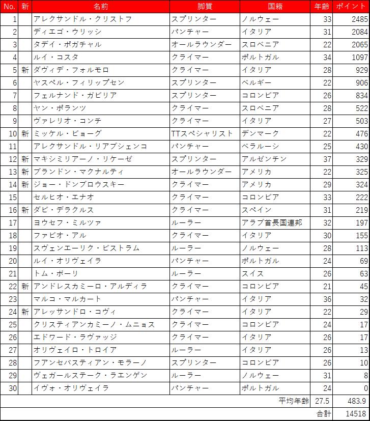 f:id:SuzuTamaki:20191230024128p:plain