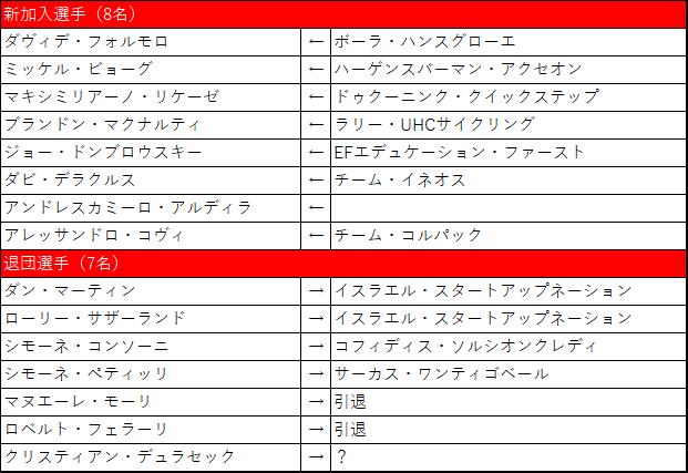 f:id:SuzuTamaki:20191230024136p:plain