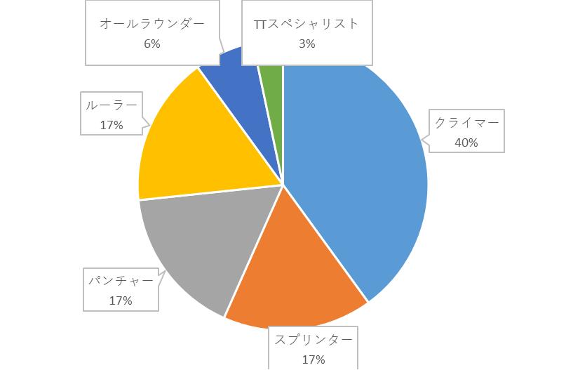 f:id:SuzuTamaki:20191230024146p:plain