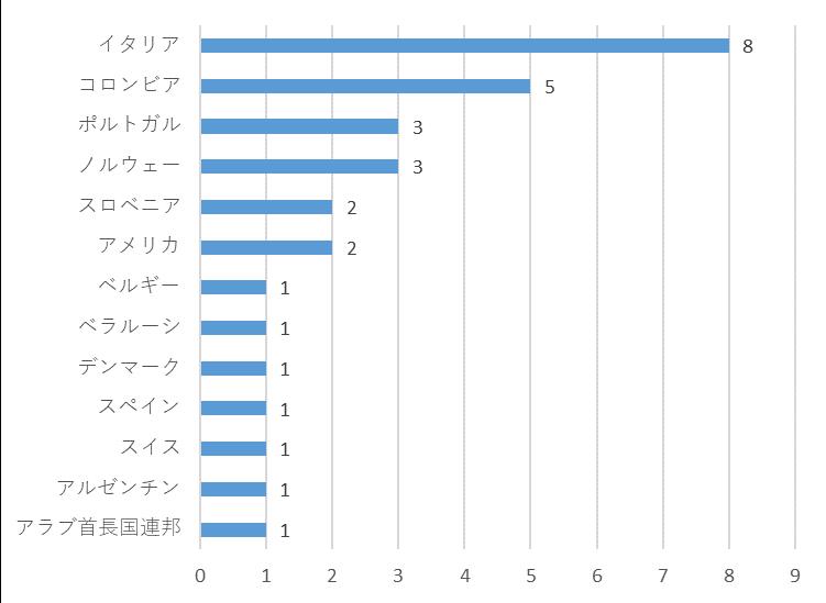 f:id:SuzuTamaki:20191230024155p:plain