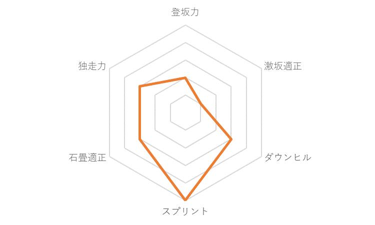 f:id:SuzuTamaki:20191230024758p:plain