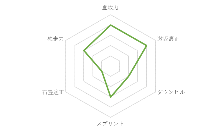 f:id:SuzuTamaki:20191230024817p:plain