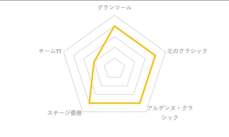 f:id:SuzuTamaki:20191230024834p:plain