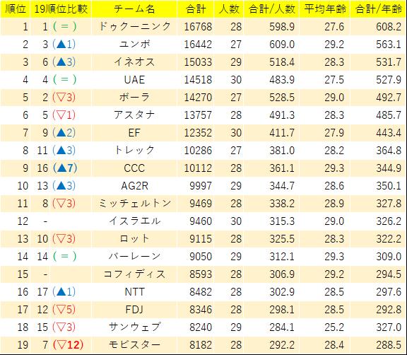 f:id:SuzuTamaki:20200105012027p:plain