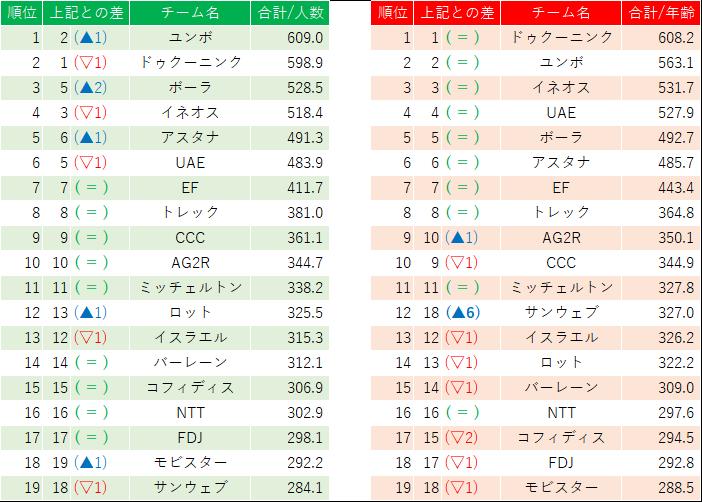 f:id:SuzuTamaki:20200105015424p:plain