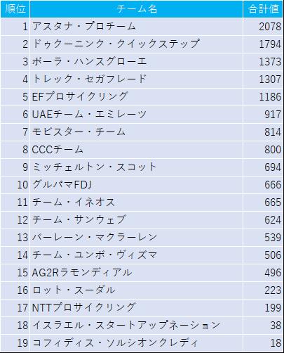 f:id:SuzuTamaki:20200105021421p:plain