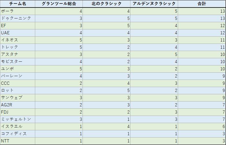 f:id:SuzuTamaki:20200105025301p:plain