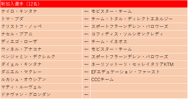 f:id:SuzuTamaki:20200107002249p:plain