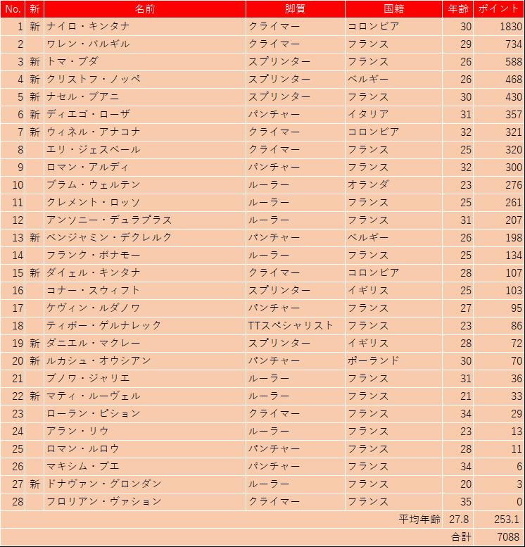 f:id:SuzuTamaki:20200107234808p:plain