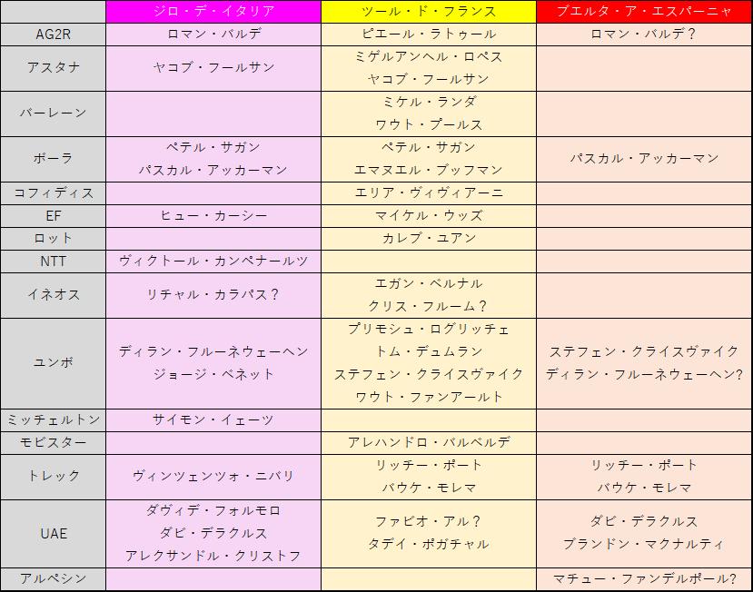 f:id:SuzuTamaki:20200108232719p:plain