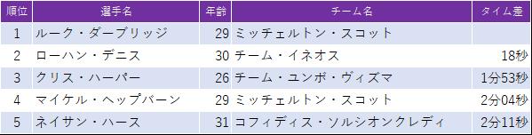 f:id:SuzuTamaki:20200109001700p:plain