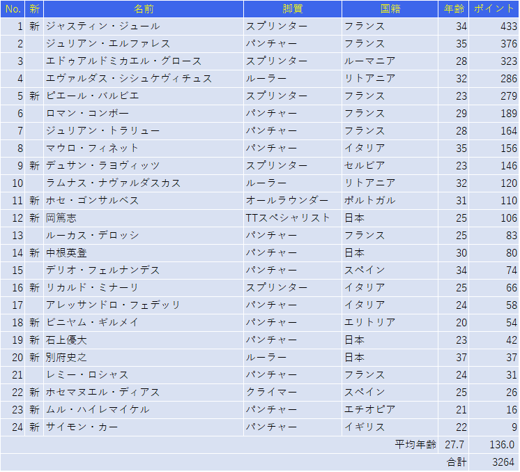f:id:SuzuTamaki:20200109224756p:plain