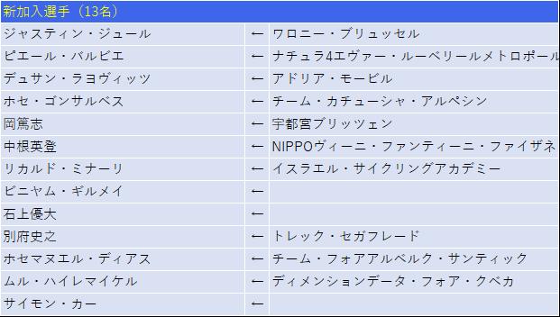 f:id:SuzuTamaki:20200109224806p:plain