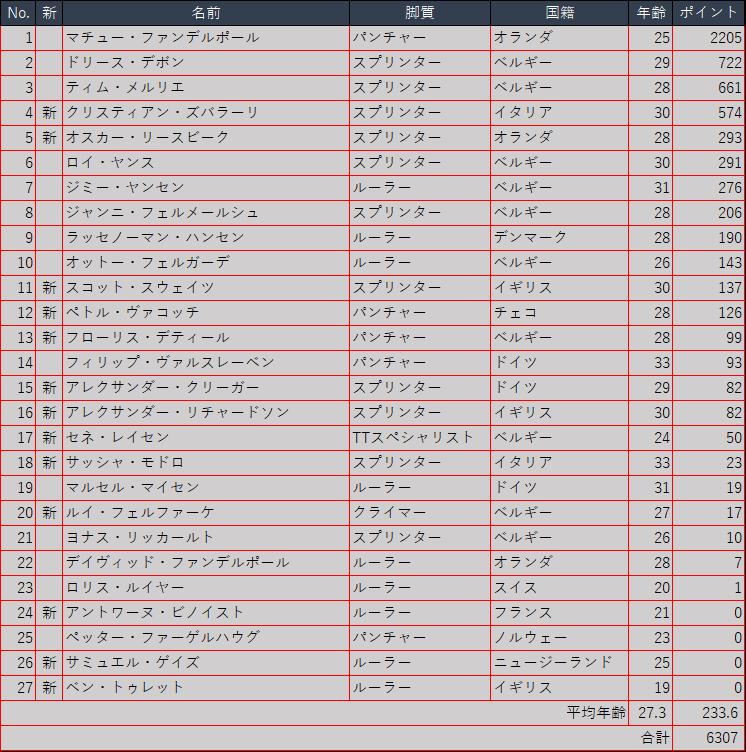 f:id:SuzuTamaki:20200114224204p:plain