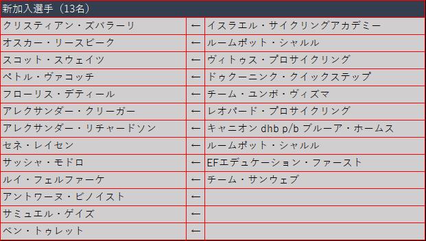 f:id:SuzuTamaki:20200114224213p:plain