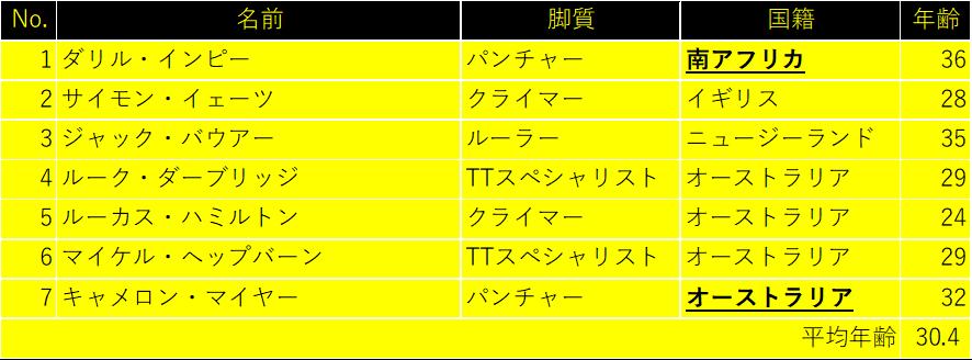 f:id:SuzuTamaki:20200118085738p:plain