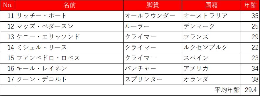 f:id:SuzuTamaki:20200118090331p:plain
