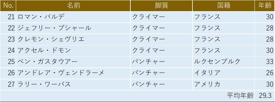 f:id:SuzuTamaki:20200118091911p:plain