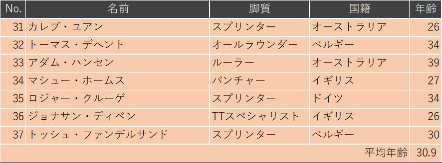 f:id:SuzuTamaki:20200118121855p:plain