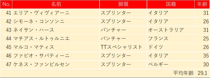 f:id:SuzuTamaki:20200118122253p:plain