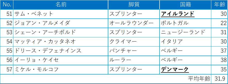 f:id:SuzuTamaki:20200118122709p:plain