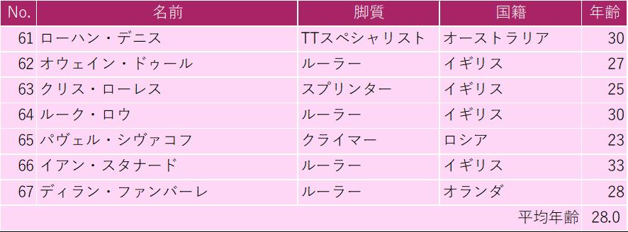 f:id:SuzuTamaki:20200118122822p:plain