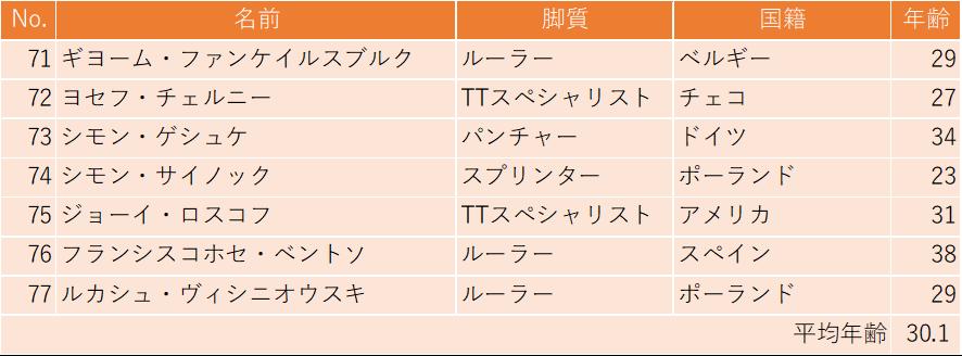 f:id:SuzuTamaki:20200118125300p:plain
