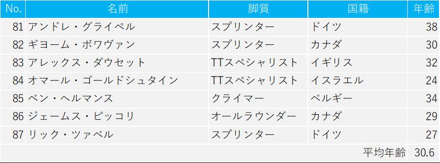 f:id:SuzuTamaki:20200118125500p:plain