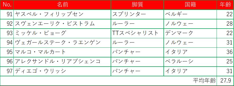 f:id:SuzuTamaki:20200118125613p:plain