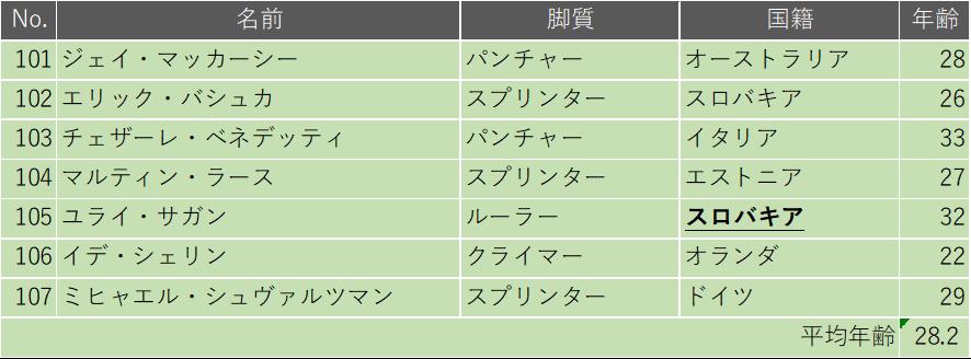 f:id:SuzuTamaki:20200118125746p:plain