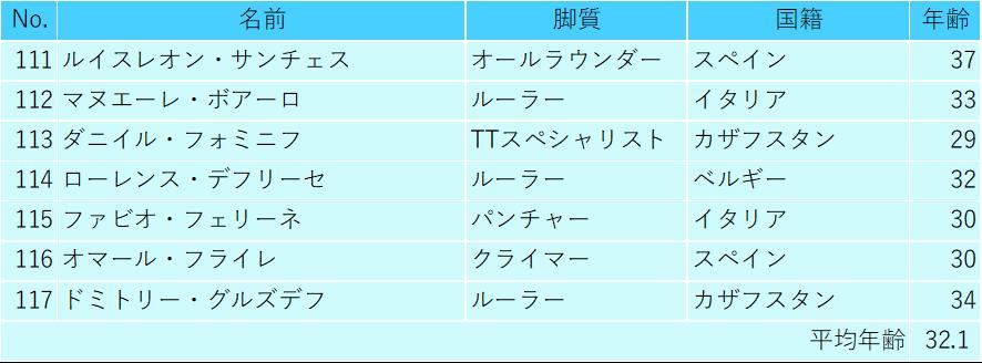 f:id:SuzuTamaki:20200118125944p:plain