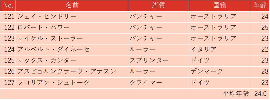 f:id:SuzuTamaki:20200118131501p:plain