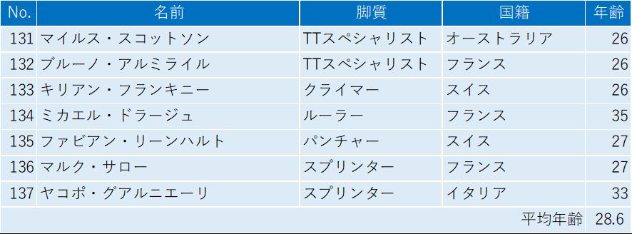 f:id:SuzuTamaki:20200118131536p:plain