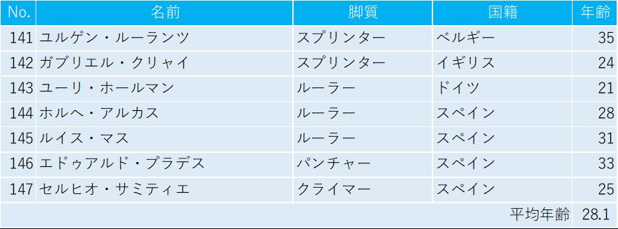 f:id:SuzuTamaki:20200118131628p:plain