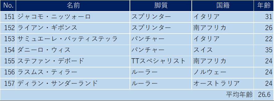 f:id:SuzuTamaki:20200118131659p:plain