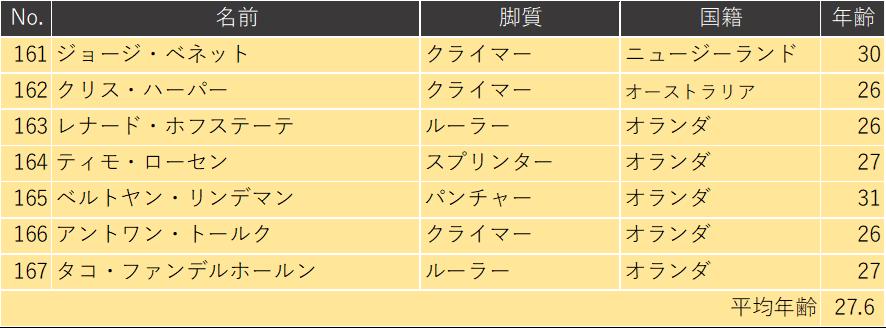 f:id:SuzuTamaki:20200118131858p:plain