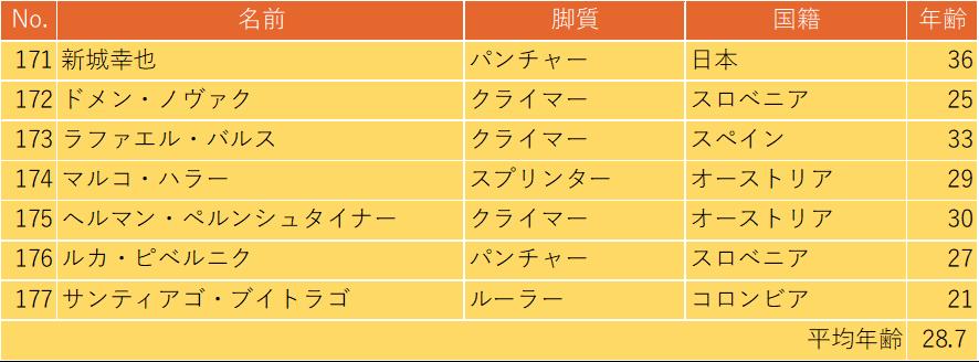 f:id:SuzuTamaki:20200118131934p:plain