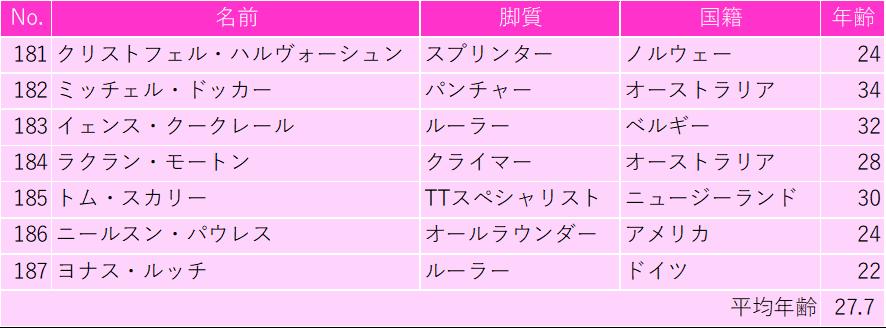 f:id:SuzuTamaki:20200118132021p:plain